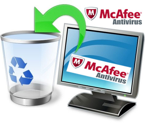 How to Remove McAfee Antivirus From Windows 10 Completely